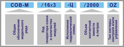 Условные обозначения станций озонирования воды СОВ-М