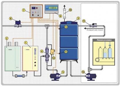 Схема установки озонирования